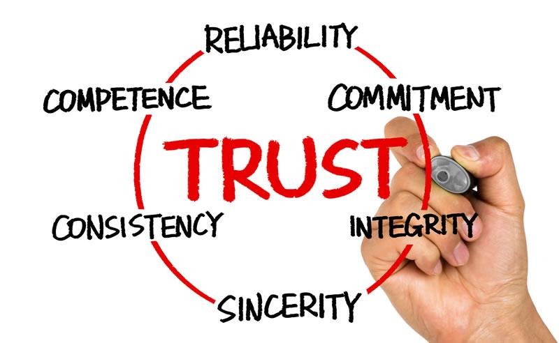Trust words